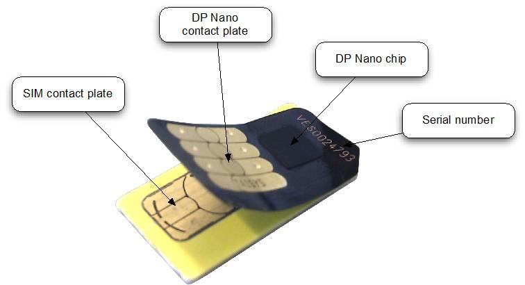 Otp vasco digipass token 10 : Cryptonex market cap for sale