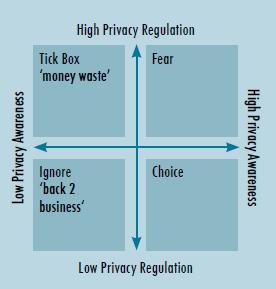 privacy-scenarioplanning