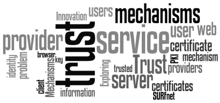 trust-mechanisms-wordle